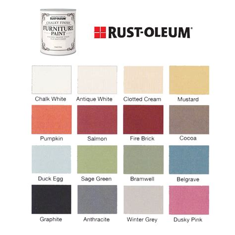 rust oleum chalk paint rust oleum chalk paint colors chart sloan chalk