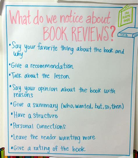 book review pictures understanding audience writing book reviews scholastic
