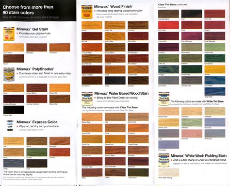 home depot paint for wood wood stains color guide now i am not sure what stain