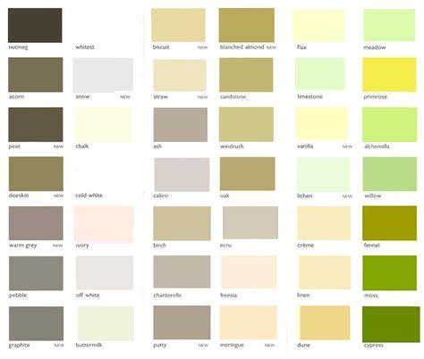 paint colors walmart silver river supply designers guild paint