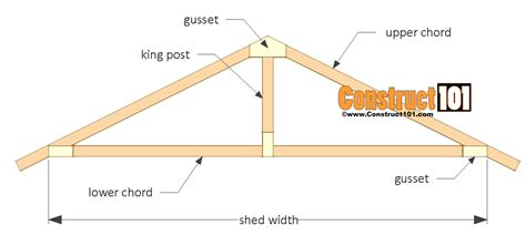 12x12 house plans 12x12 shed plans gable shed construct101