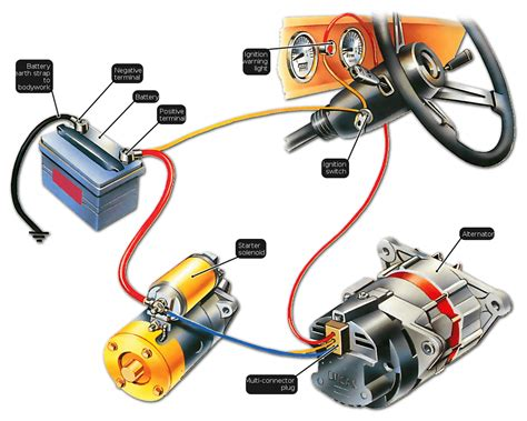 how to wire lights to a battery troubleshooting the ignition warning light how a car works