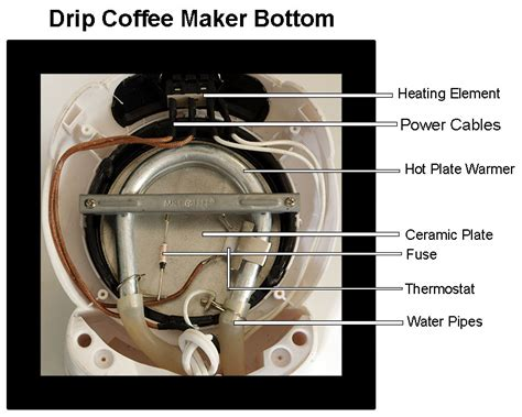 Schematic For Cuisinart Coffee Maker, Schematic, Get Free Image About Wiring Diagram