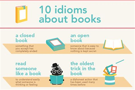 picture books with idioms 10 idioms about books doodle pod design print