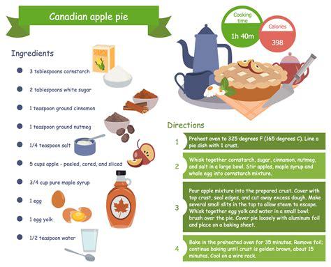 foods recipes recipes