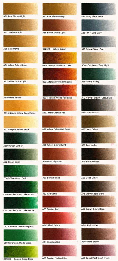 paint colors and names paint color names home design