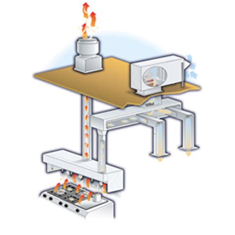 commercial kitchen exhaust system design accurex 20 system heated 20 foot commercial exhaust