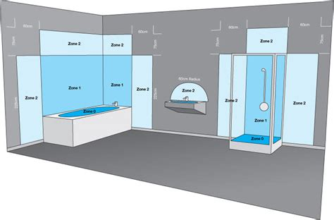 bathroom lighting zones guide to bathroom lighting zones lighting ideas