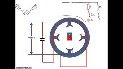 Single Phase Motor by Three Phase Induction Motor Animation Impremedia Net