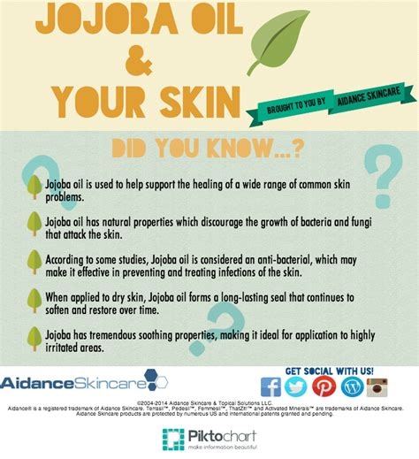 jojoba benefits infographic the health benefits of jojoba