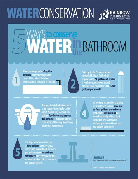 costume hire rockingham best 28 5 water conservation tips for water