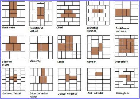 kitchen wall tile patterns pattern potential subway backsplash tile centsational