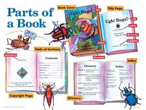 parts of the books with picture trc read to parts of a book the importance of book
