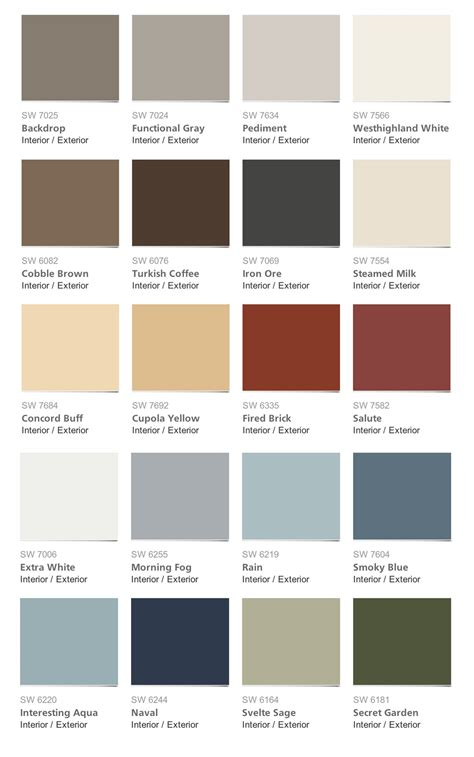 paint colors pottery barn favorite pottery barn paint colors 2014 collection paint