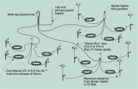 landscape lighting wiring diagram the cast system of landscape lighting installation learning articles outdoor landscape