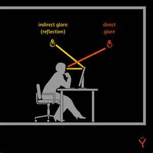 best anti glare screen protector glare free computer