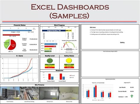 construction kpis amp dashboards
