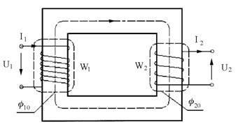 Bobinare Motor Monofazat by Sudarea Cu Arc Electric