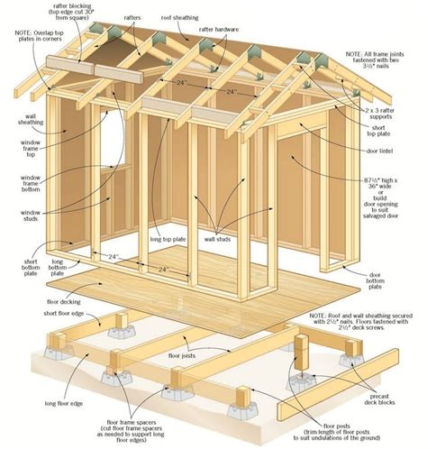 small woodworking project plans small woodworking workshop plans woodworking projects