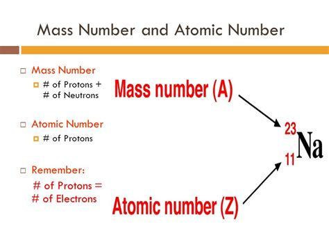Proton Atomic Number by The Modern Periodic Table Organization Ppt