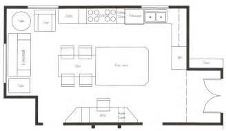 kitchen layouts and design kitchen kitchen design plan 1 elite design ideas class