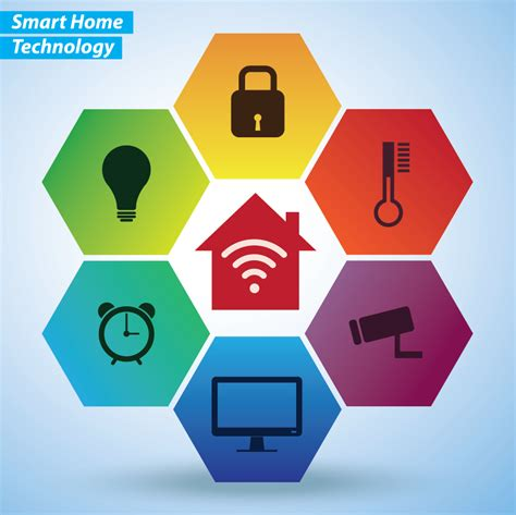 technology at home home appliance microchip technology inc