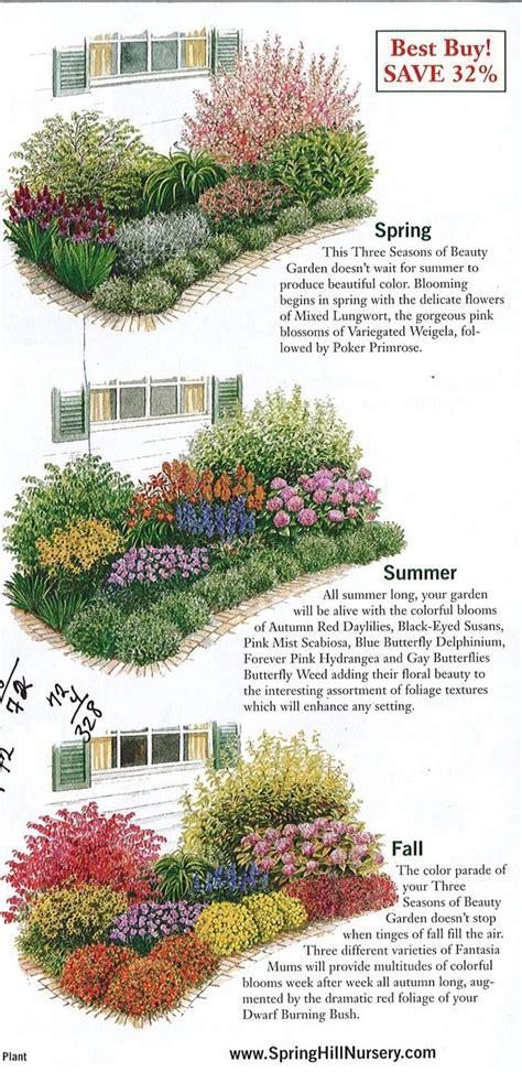 garden layout plans best 25 garden ideas on flower garden