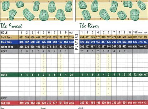 card courses whitewater golf course score card