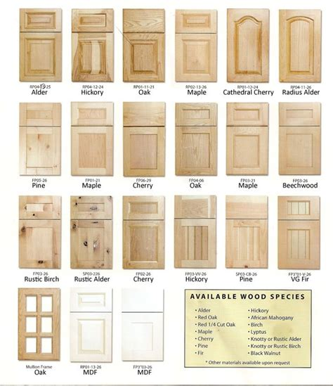styles of kitchen cabinets styles of kitchen cabinet doors kitchen cabinet door