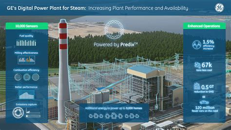 Small Footprint House Plans ge expands digital power offering power engineering