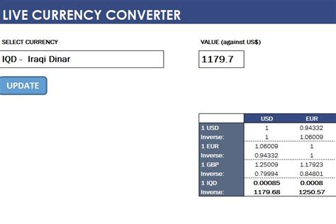 currency converter currency converter images