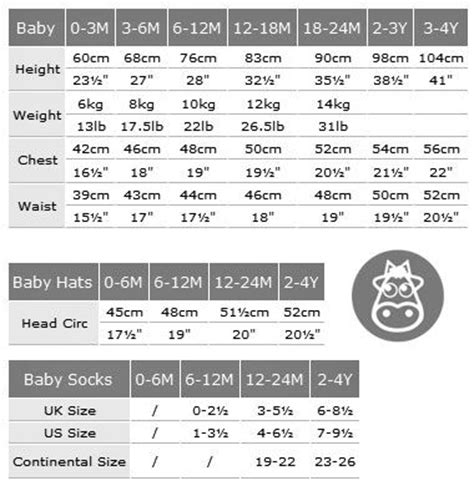 baby chest size chart knitting pin by glick on techniques knitting crocheting