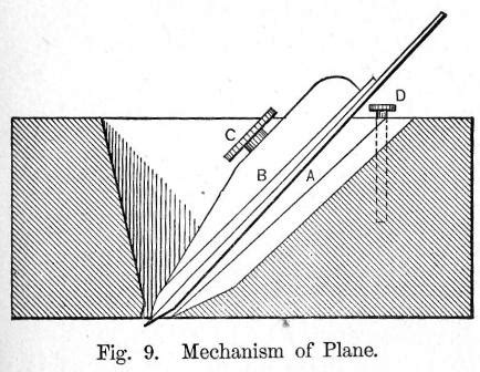 woodworking planes explained wood planes explained 187 plansdownload