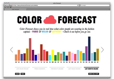 color forecast data viz of the day color forecast wired