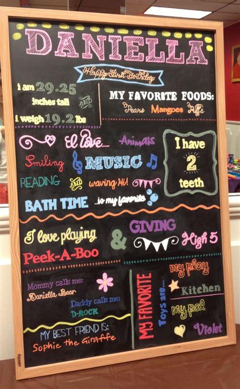chalkboard diy signs birthday chalkboard sign diy time