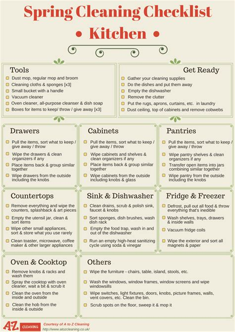 cleaning list cleaning tips kitchen checklist a to z cleaning