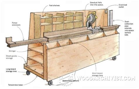 woodworking jigs and fixtures wood storage and miter saw stand plans miter saw tips