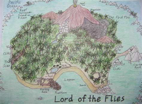 lord of the flies s an insight into lord of the flies