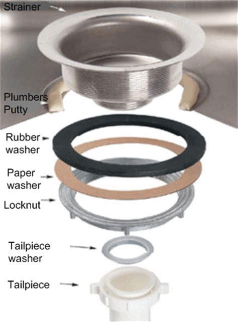 kitchen sink drain installation plumbing help