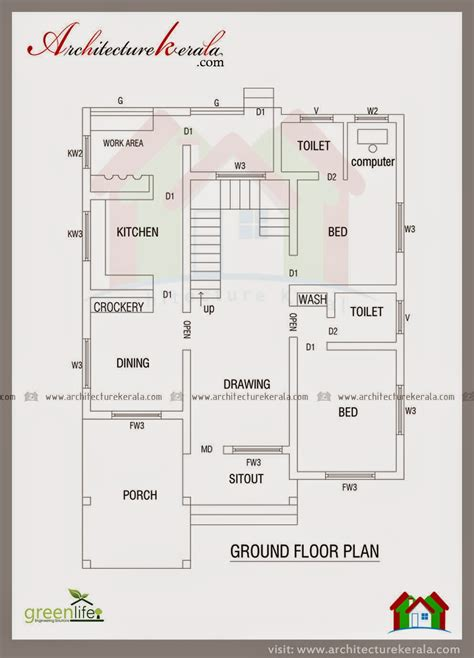 kerala model house plans with elevation architecture kerala contemporary elevation and house plan