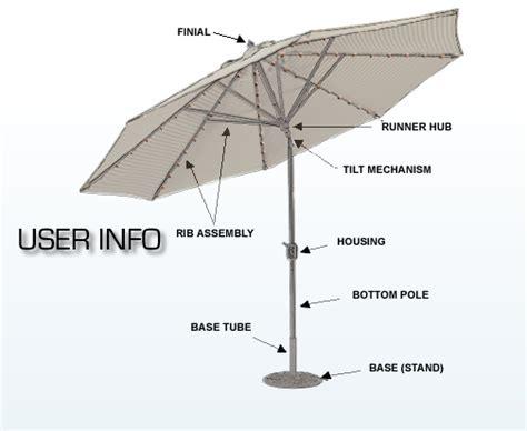 patio umbrella pole parts patio umbrella replacement parts outdoor furniture