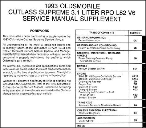 car repair manuals online free 1995 oldsmobile cutlass supreme head up display service manual 1995 oldsmobile cutlass supreme workshop manual free download service manual