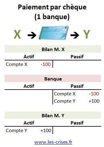 Modification Nom E Billet Sncf by Comment Fonctionne M Billet