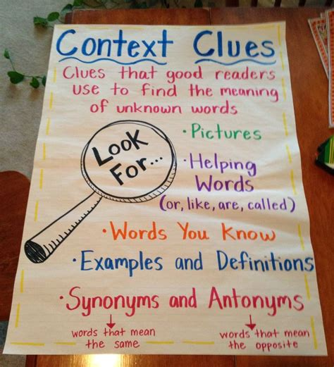 picture books to teach context clues 25 best ideas about context clues activity on