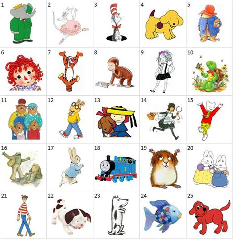 pictures of book characters can you name the popular children s book characters shown
