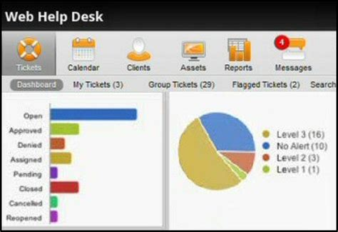 solarwinds help desk review review of web help desk from solarwinds free trial