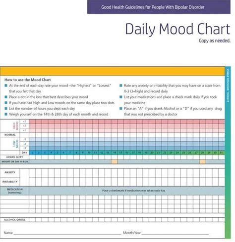 colors and mood chart printable mood colors charts patient mood on