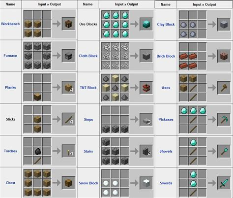 crafting for minecraft crafting guide team crafters welcome to