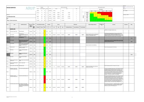 risk assessment swat risk assessment matrix template pictures to pin on