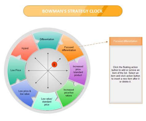 Free Floor Plan Software For Mac examples bowman strategy clock